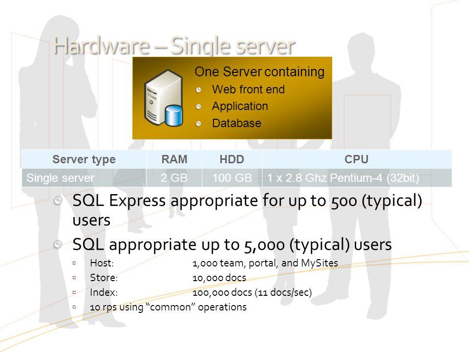 Hardware – Single server