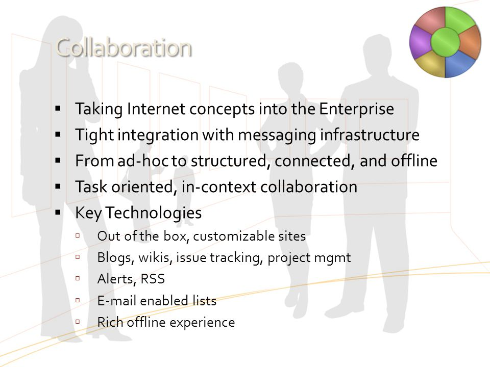 Collaboration Taking Internet concepts into the Enterprise