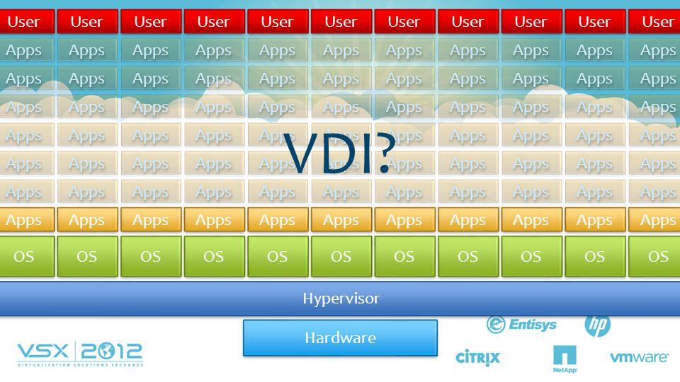 VDI Apps OS User Apps OS User Apps OS User Apps OS User Apps OS User