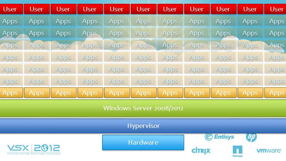 User User User User User User User User User User User Apps Apps Apps