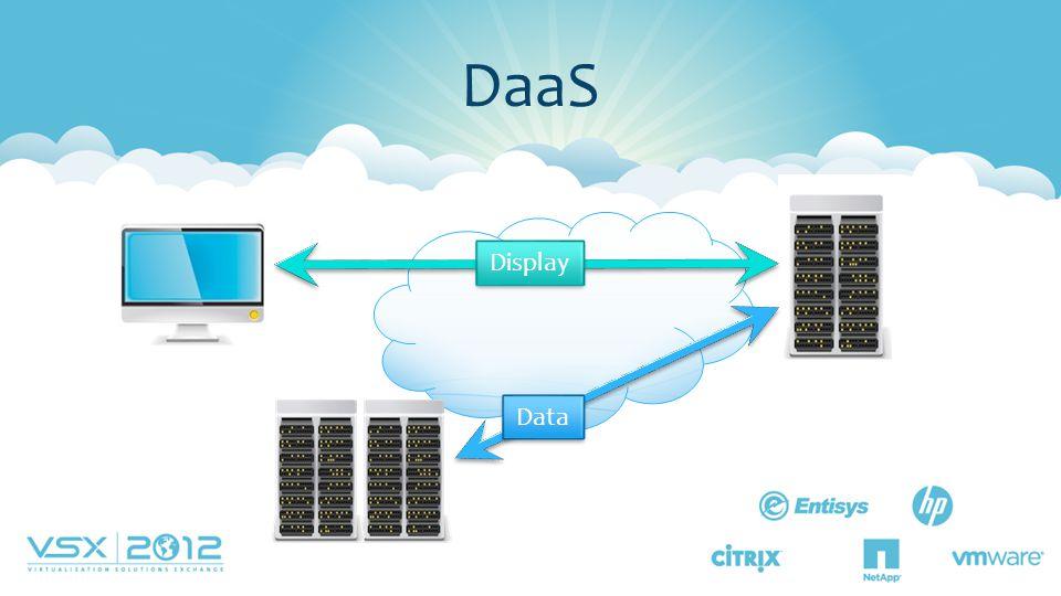 DaaS Display. Data.