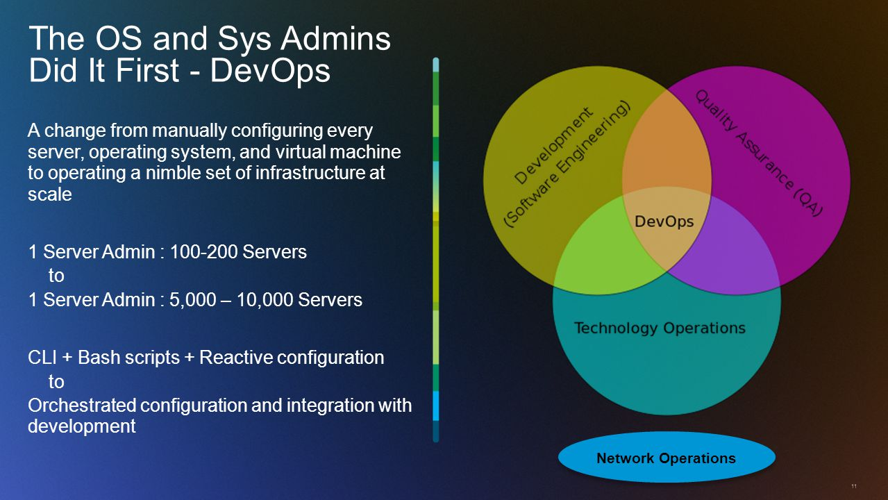 The OS and Sys Admins Did It First - DevOps