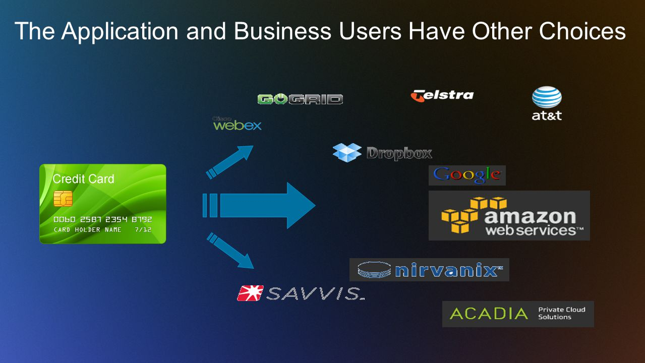 The Application and Business Users Have Other Choices