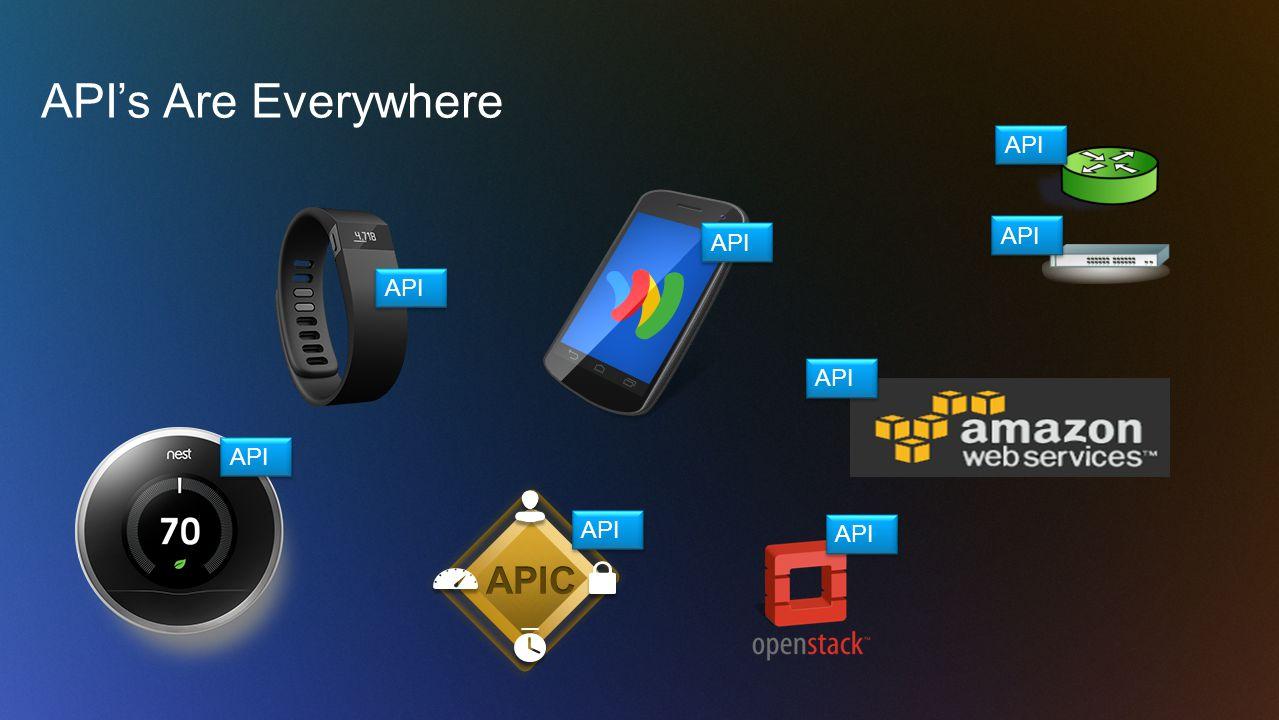 API's Are Everywhere API API API API API API API API