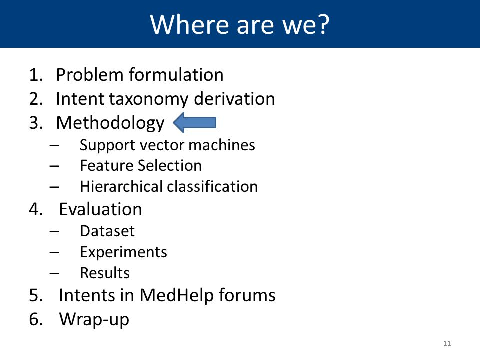Where are we Problem formulation Intent taxonomy derivation