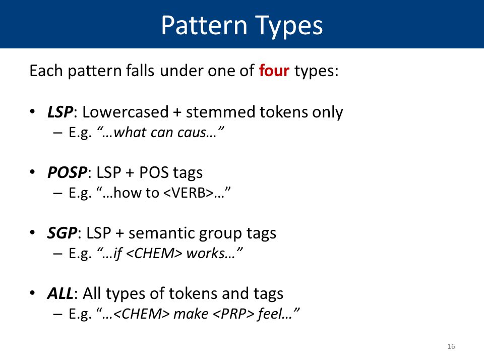 Pattern Types Each pattern falls under one of four types:
