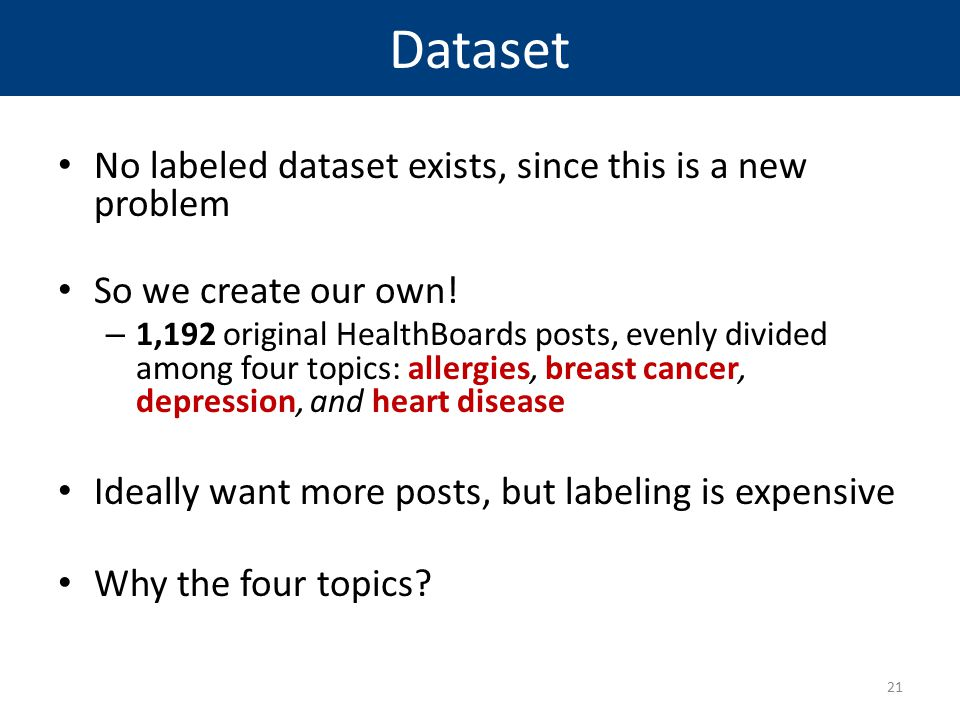 Dataset No labeled dataset exists, since this is a new problem