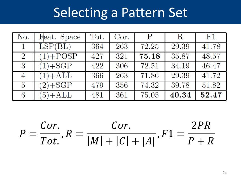 Selecting a Pattern Set