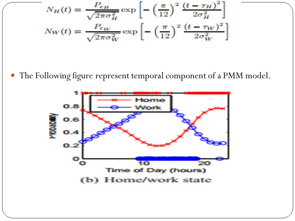 The Following figure represent temporal component of a PMM model.