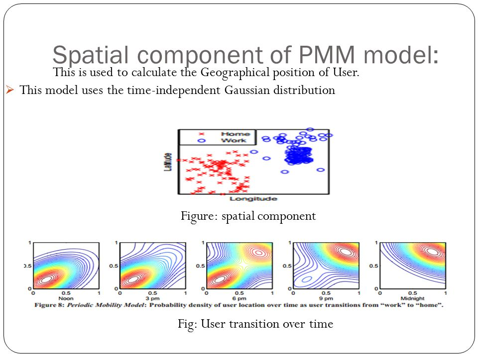 Spatial component of PMM model: