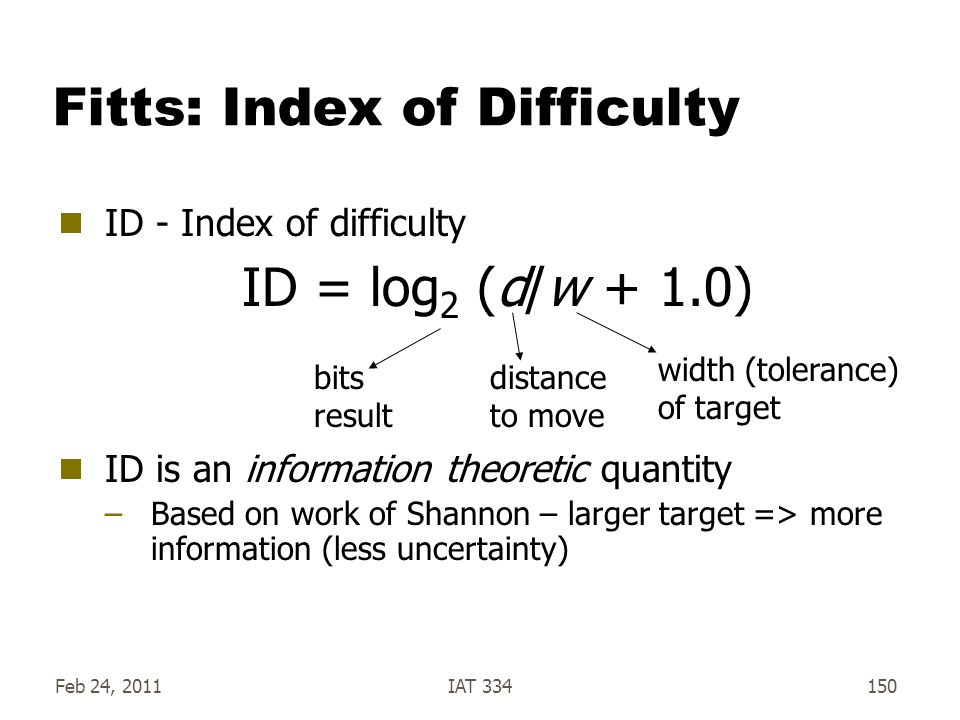 Fitts: Index of Difficulty