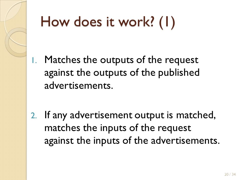 How does it work (1) Matches the outputs of the request against the outputs of the published advertisements.