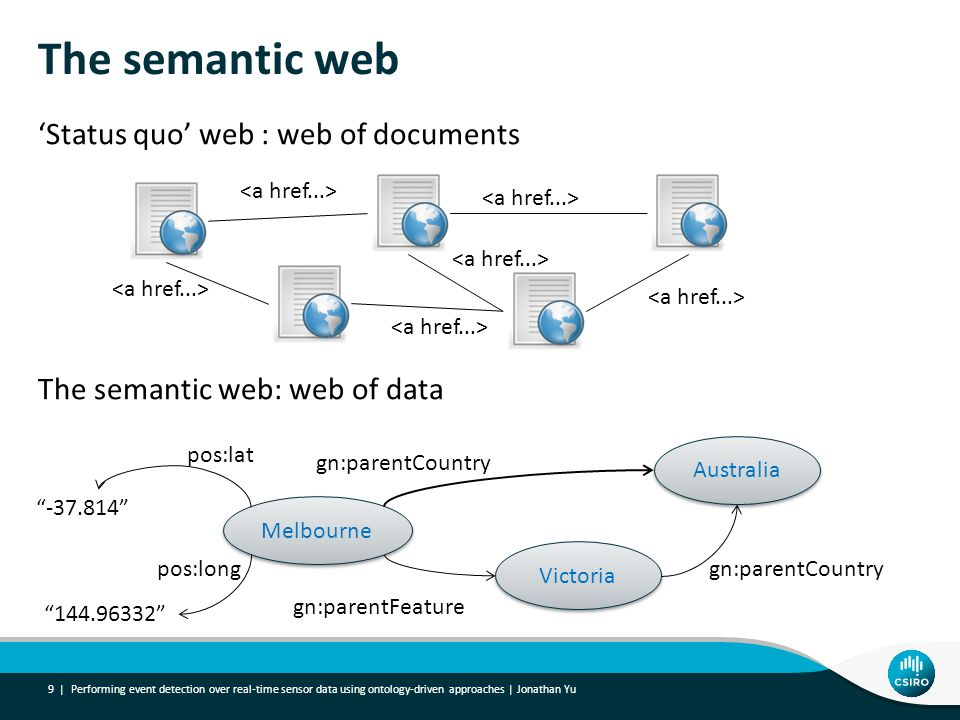 The semantic web 'Status quo' web : web of documents The semantic web: web of data <a href...> Melbourne.