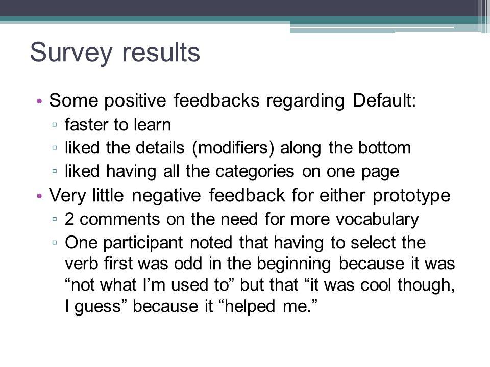 Survey results Some positive feedbacks regarding Default: