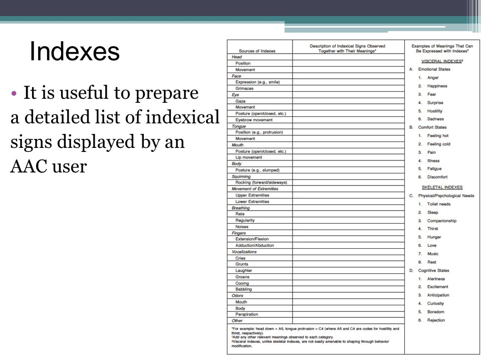 Indexes It is useful to prepare a detailed list of indexical