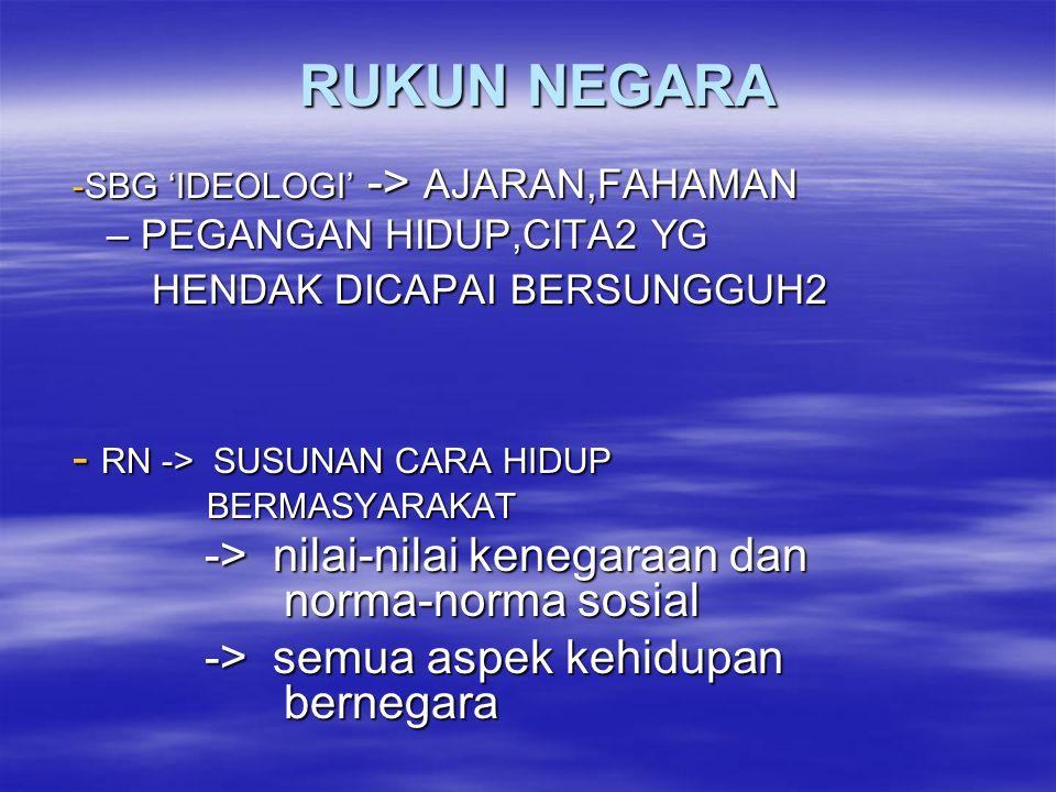 RUKUN NEGARA RN -> SUSUNAN CARA HIDUP