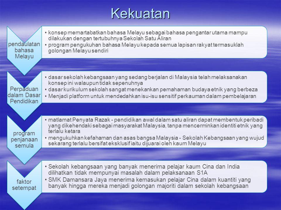 Kekuatan pendaulatan bahasa Melayu Perpaduan dalam Dasar Pendidikan