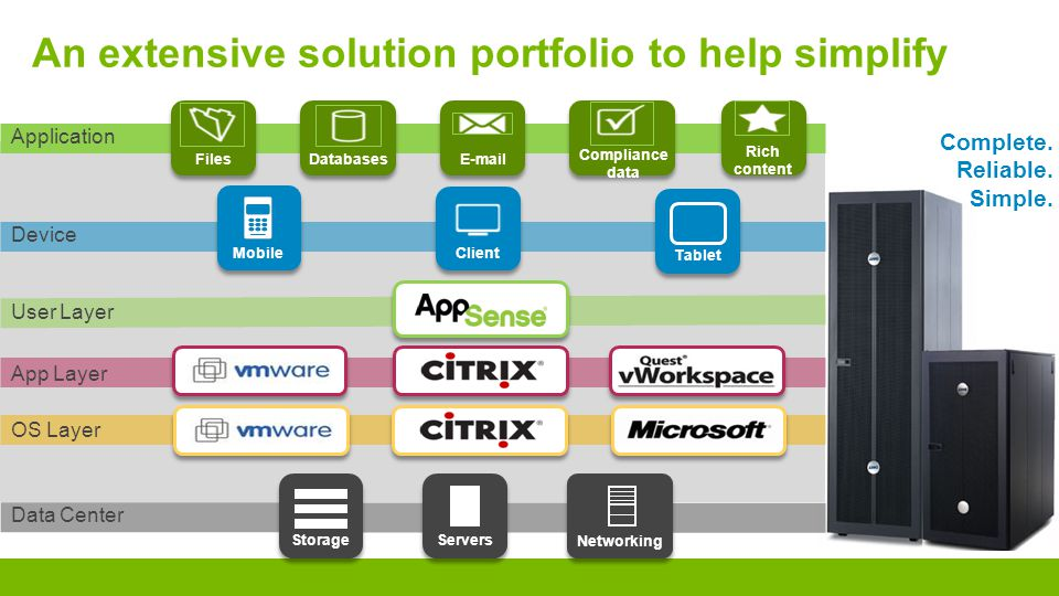 An extensive solution portfolio to help simplify