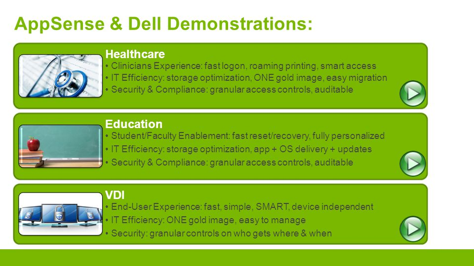 AppSense & Dell Demonstrations: