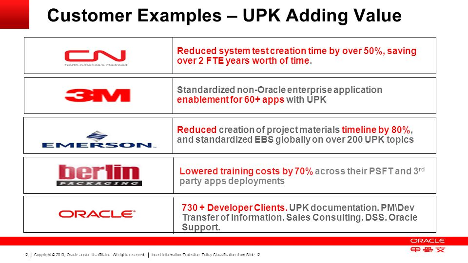 Customer Examples – UPK Adding Value