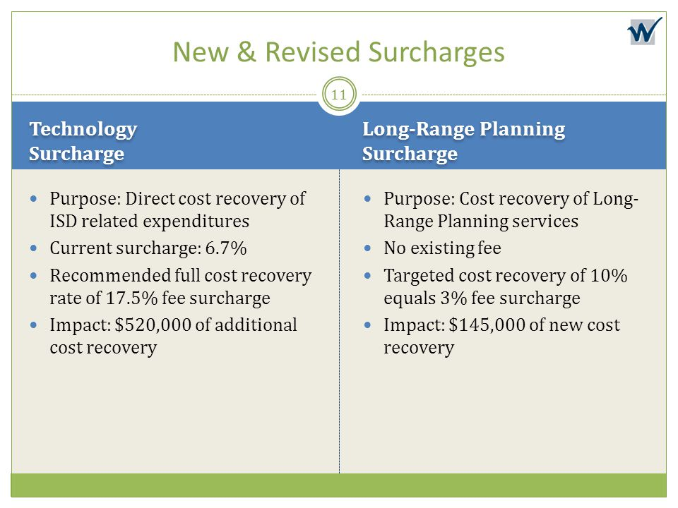 New & Revised Surcharges