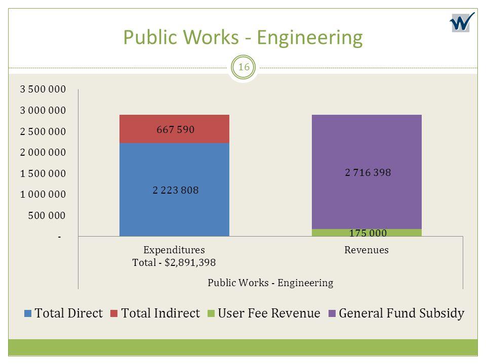 Public Works - Engineering