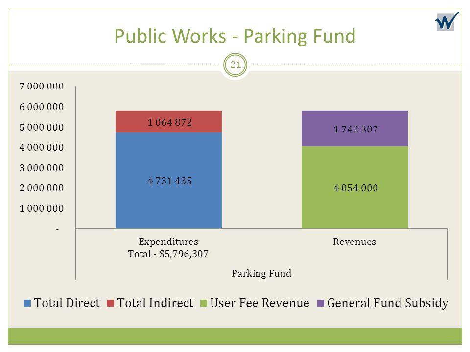 Public Works - Parking Fund