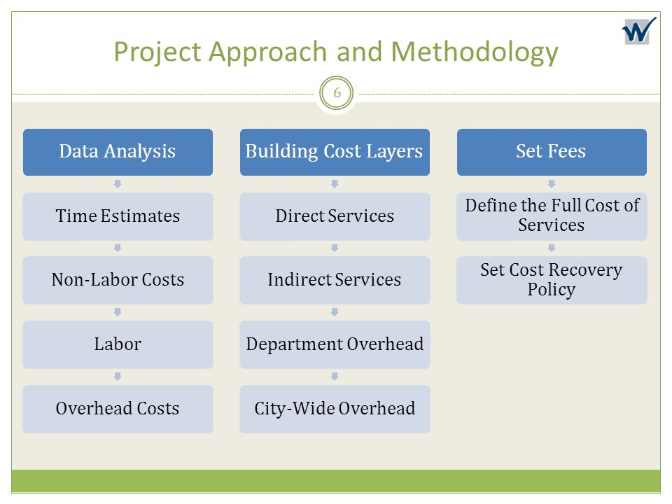 Project Approach and Methodology
