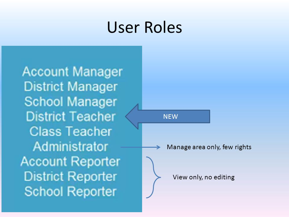 User Roles NEW Manage area only, few rights View only, no editing