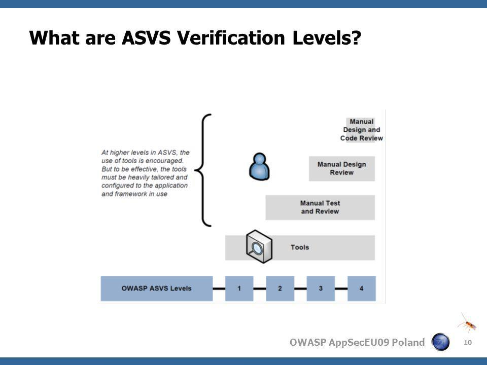 What are ASVS Verification Levels