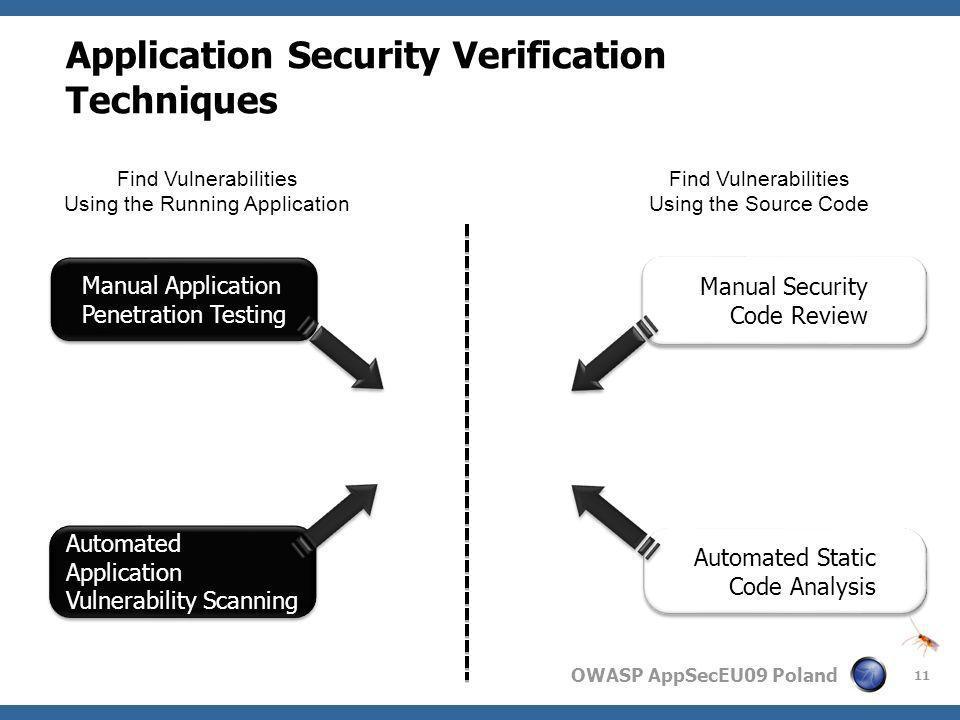 Application Security Verification Techniques