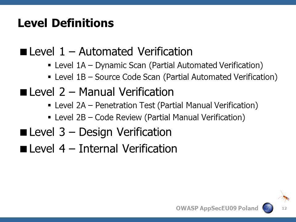 Level 1 – Automated Verification