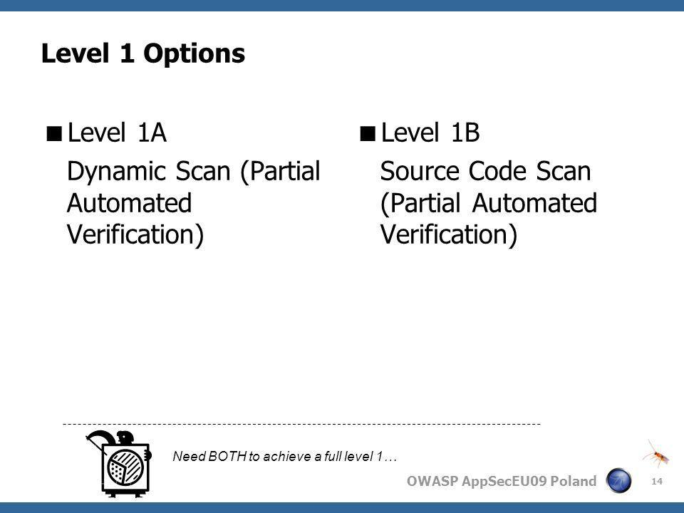 Dynamic Scan (Partial Automated Verification) Level 1B