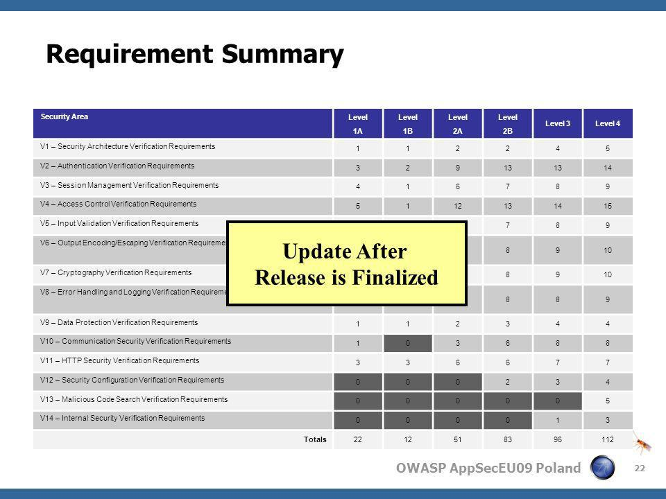 Requirement Summary Update After Release is Finalized Security Area