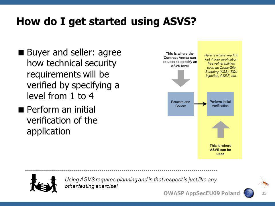 How do I get started using ASVS