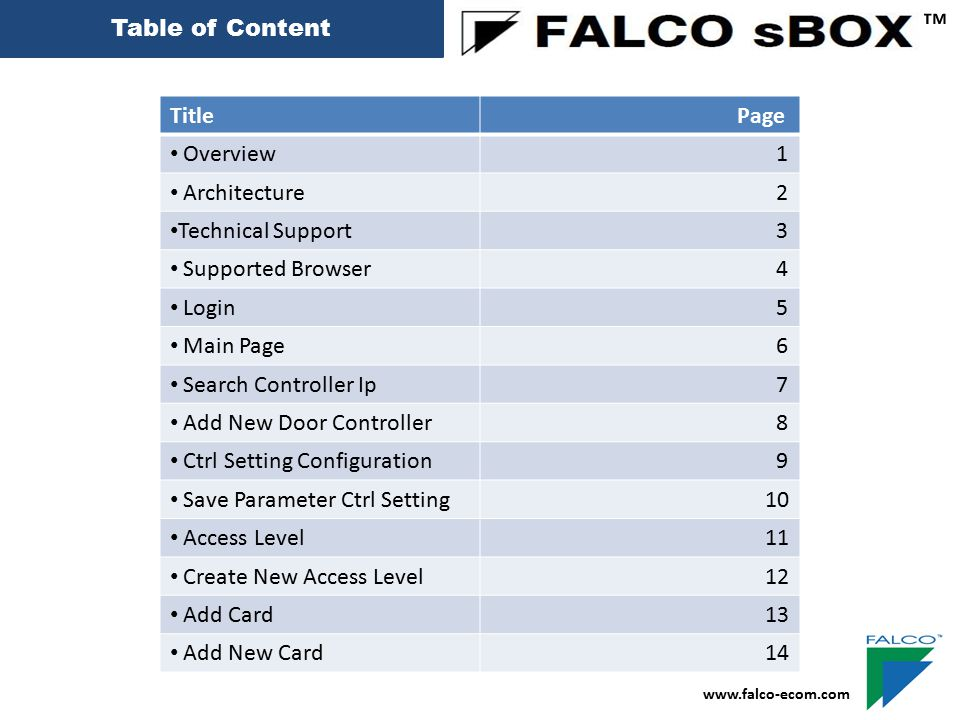 ™ Table of Content Title Page Overview 1 Architecture 2