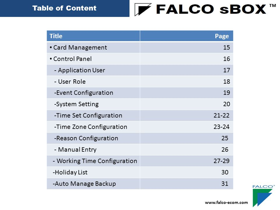 ™ Table of Content Title Page Card Management 15 Control Panel 16