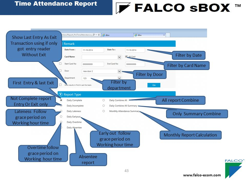 ™ Time Attendance Report