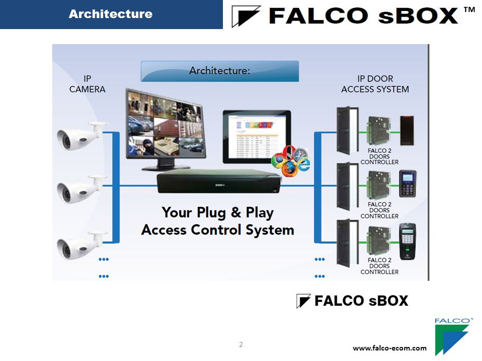 Architecture ™ 2 www.falco-ecom.com