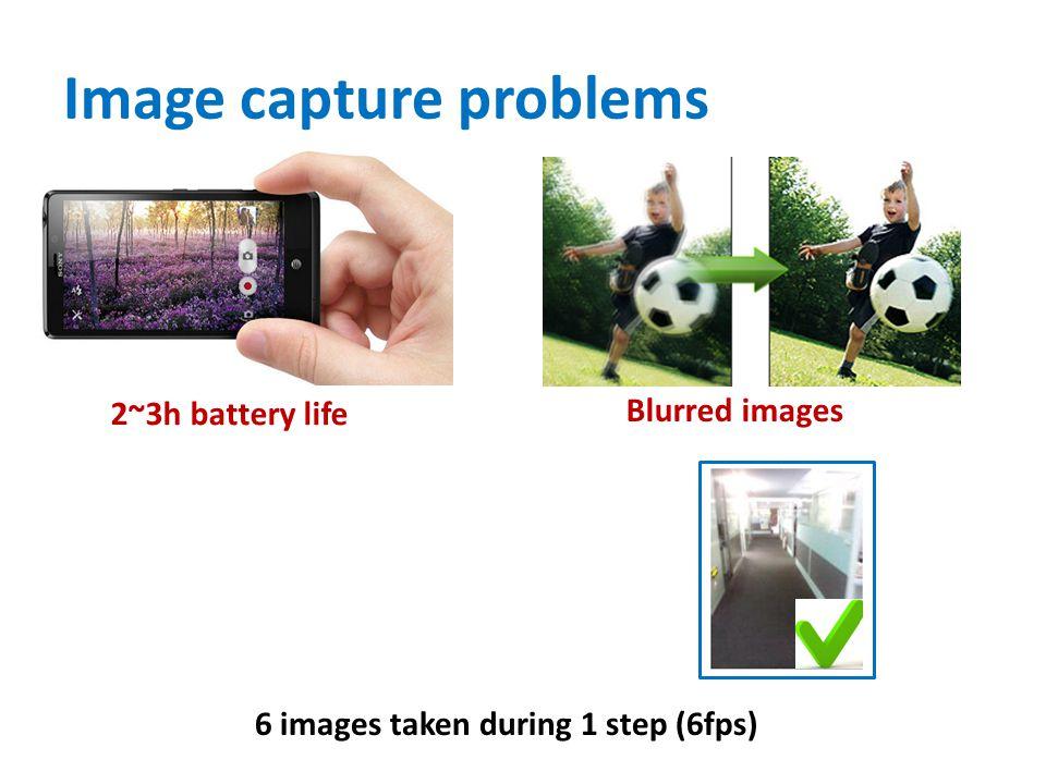Image capture problems