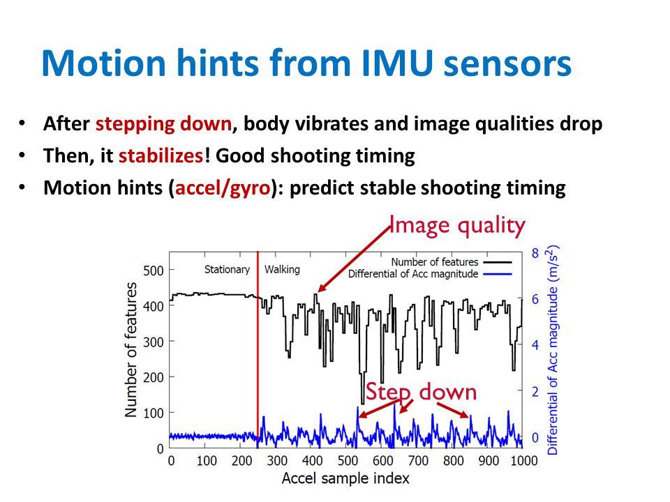 Motion hints from IMU sensors