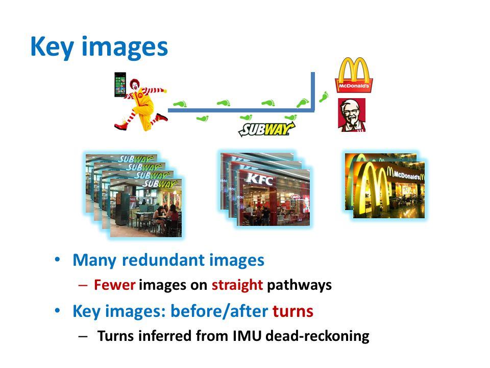 Key images Many redundant images Key images: before/after turns