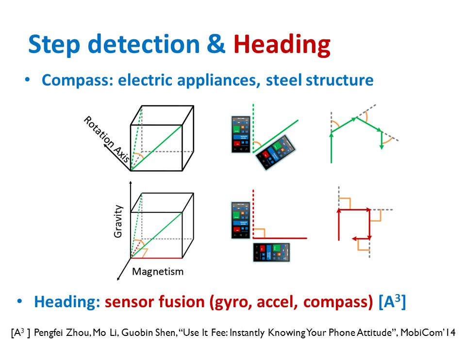 Step detection & Heading