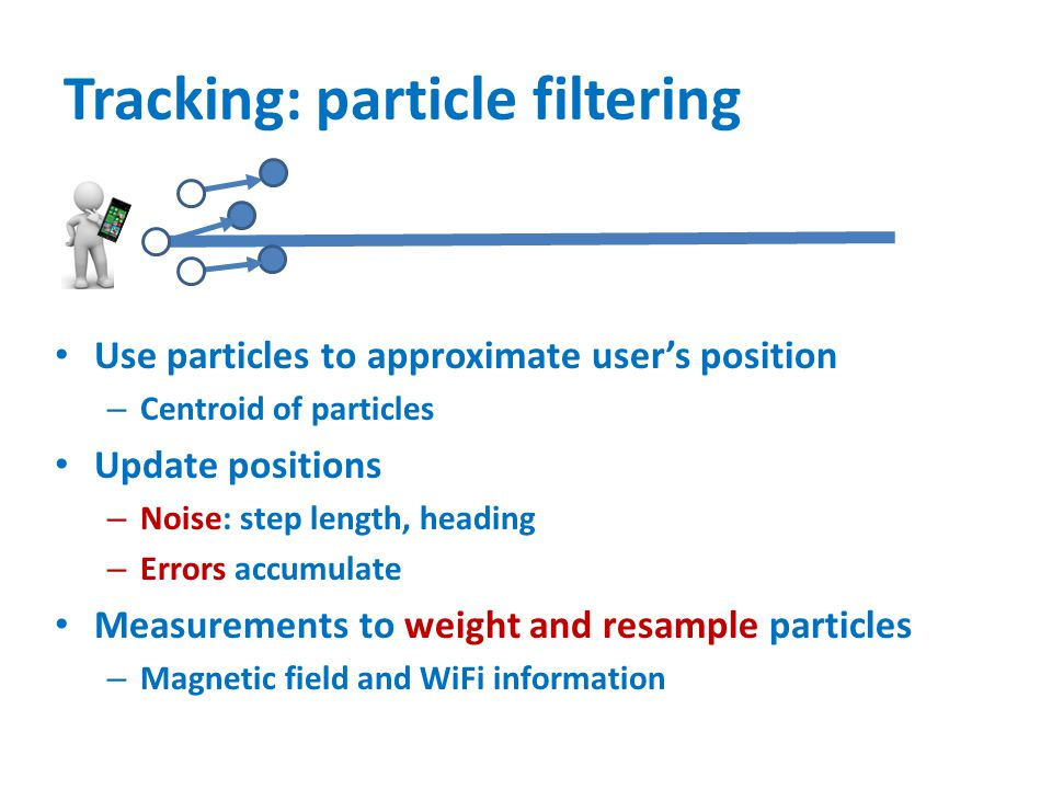 Tracking: particle filtering