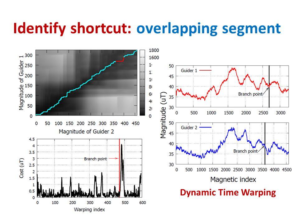 Identify shortcut: overlapping segment