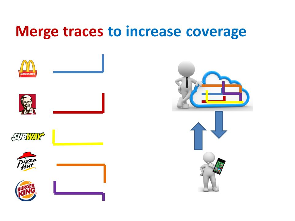 Merge traces to increase coverage