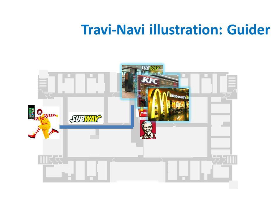 Travi-Navi illustration: Guider