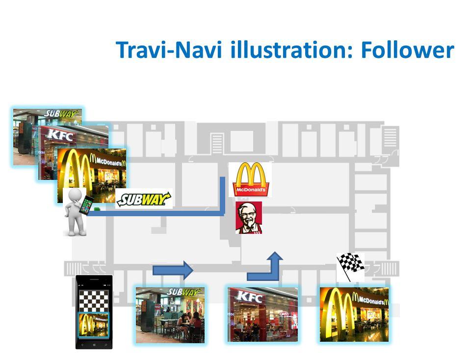 Travi-Navi illustration: Follower