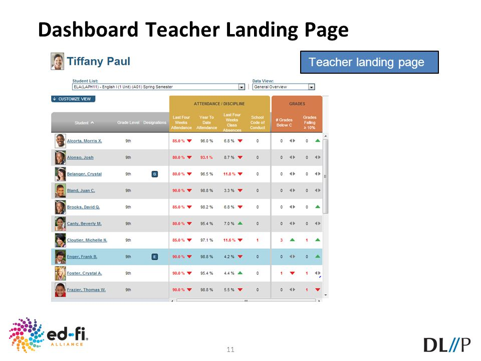 Dashboard Teacher Landing Page