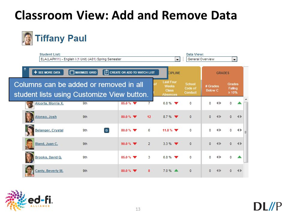 Classroom View: Add and Remove Data